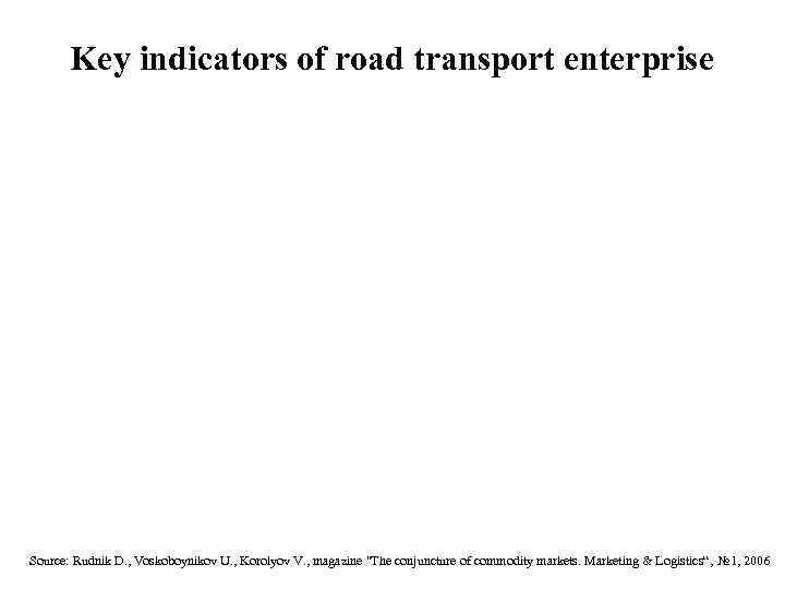 Key indicators of road transport enterprise Source: Rudnik D. , Voskoboynikov U.