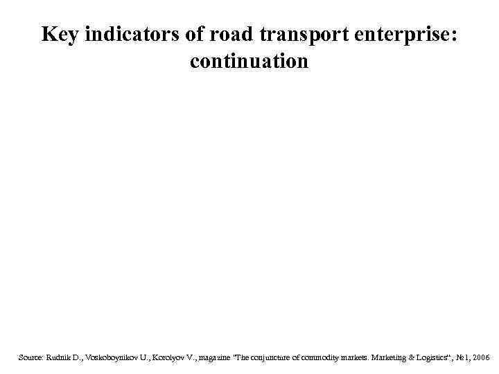 Key indicators of road transport enterprise:    continuation Source: Rudnik D.