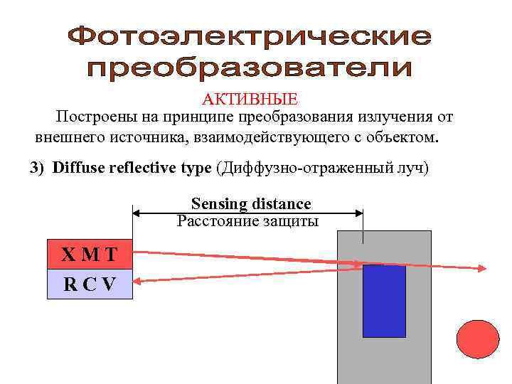 АКТИВНЫЕ  Построены на принципе преобразования излучения от внешнего