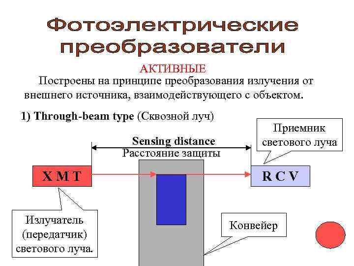 АКТИВНЫЕ Построены на принципе преобразования излучения от внешнего источника,