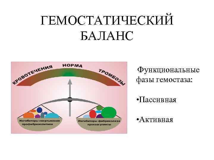 ГЕМОСТАТИЧЕСКИЙ БАЛАНС   Функциональные   фазы гемостаза:    • Пассивная
