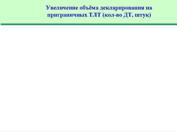Увеличение объёма декларирования на приграничных ТЛТ (кол-во ДТ, штук)    21