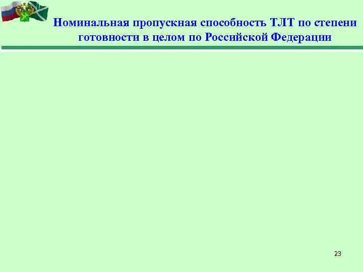 Номинальная пропускная способность ТЛТ по степени  готовности в целом по Российской Федерации