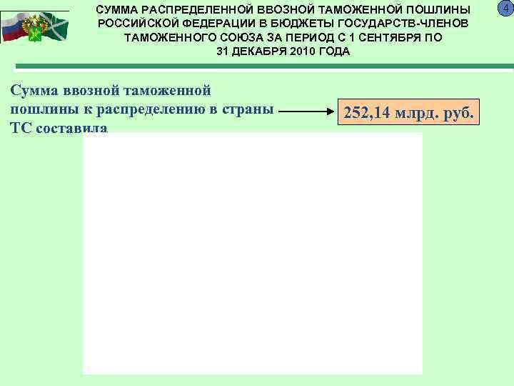 СУММА РАСПРЕДЕЛЕННОЙ ВВОЗНОЙ ТАМОЖЕННОЙ ПОШЛИНЫ  4  РОССИЙСКОЙ ФЕДЕРАЦИИ В