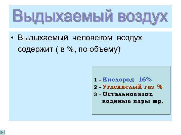 • Выдыхаемый человеком воздух  содержит ( в %, по объему)