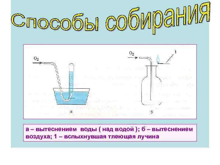 а – вытеснением воды ( над водой ); б – вытеснением воздуха; 1 –