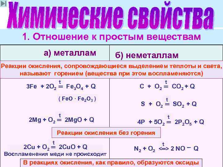 1. Отношение к простым веществам   а) металлам   б) неметаллам