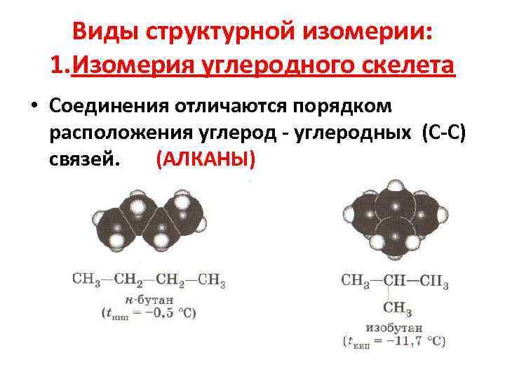 Виды структурной изомерии:  1. Изомерия углеродного скелета • Соединения отличаются порядком