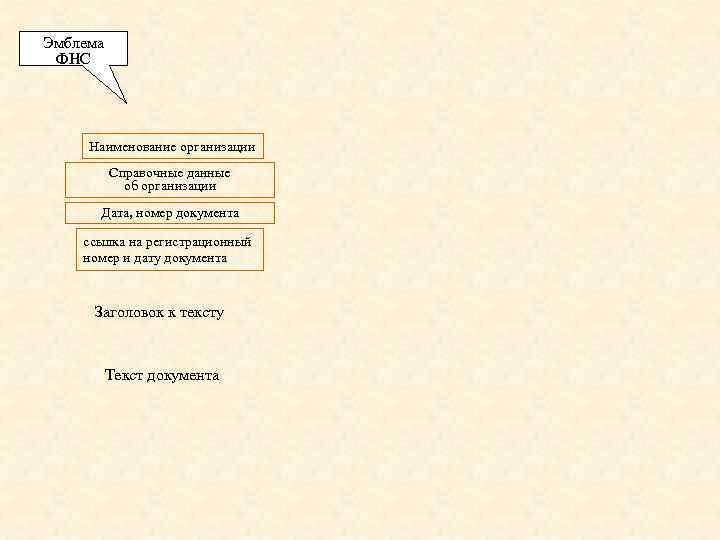 Эмблема ФНС   Наименование организации  Справочные данные   об организации