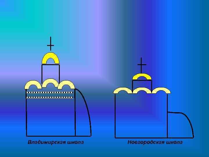 Владимирская школа  Новгородская школа