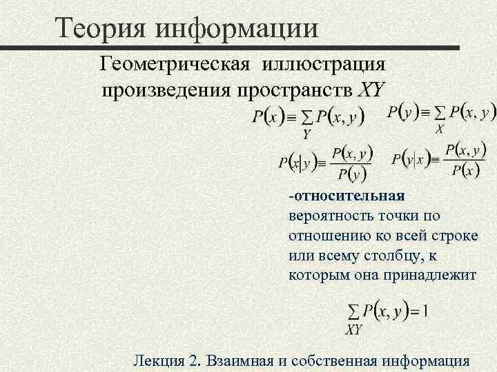 Теория информации  Геометрическая иллюстрация  произведения пространств XY