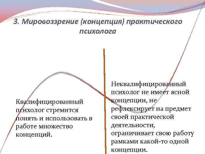 3. Мировоззрение (концепция) практического   психолога      Неквалифицированный
