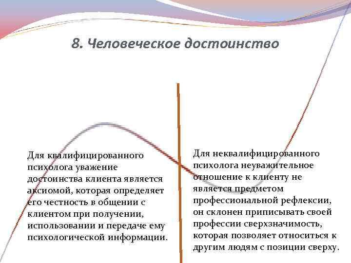 8. Человеческое достоинство Для квалифицированного   Для неквалифицированного психолога уважение