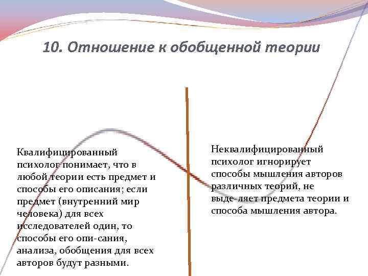 10. Отношение к обобщенной теории Квалифицированный   Неквалифицированный психолог понимает, что в