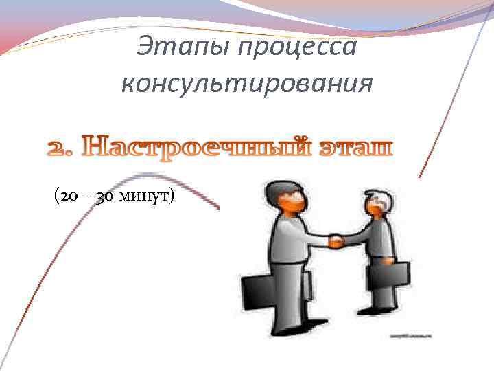 Этапы процесса   консультирования  (20 – 30 минут)