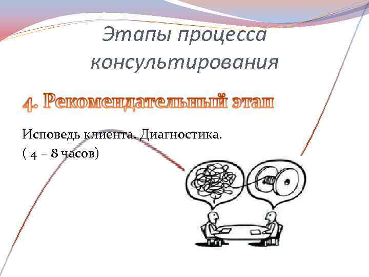 Этапы процесса  консультирования  Исповедь клиента. Диагностика. ( 4 – 8