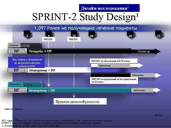 Дизайн исследования¹ SPRINT-2 Study Design¹ 1, 097 Ранее не получавшие лечение пациенты НЛ НЛ