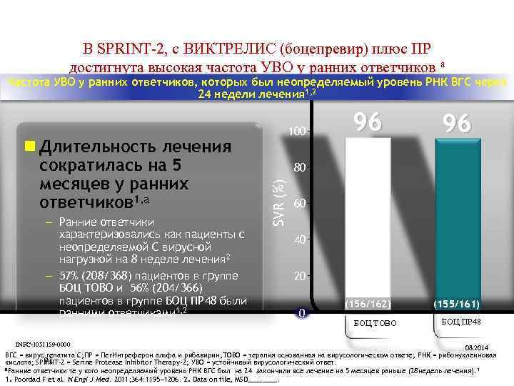 В SPRINT-2, с ВИКТРЕЛИС (боцепревир) плюс ПР достигнута высокая частота УВО у ранних ответчиков