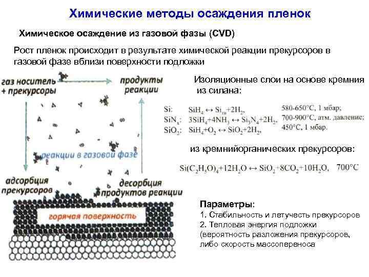 химический слой на фотопленке постоянно преследует мысль