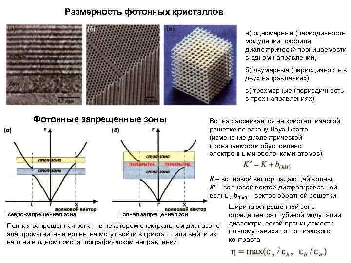 основные характеристики фотонных кристаллов