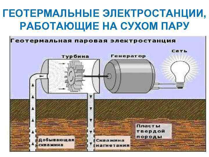 Геотермальная электростанция своими руками 6