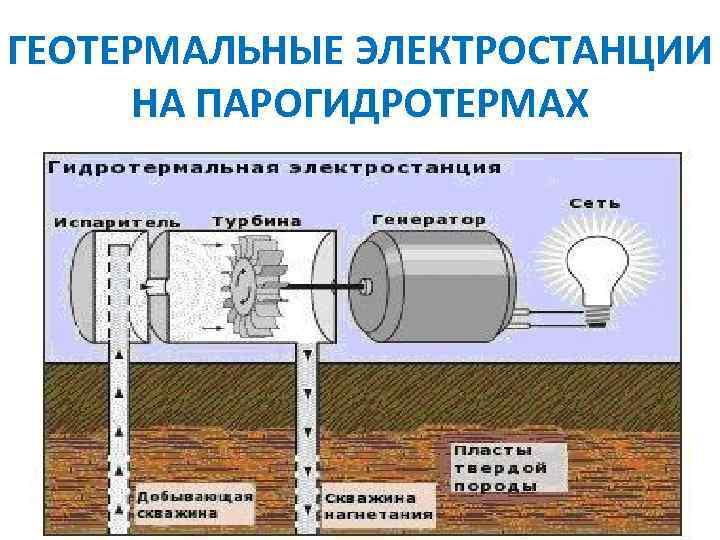 Геотермальная электростанция своими руками 62