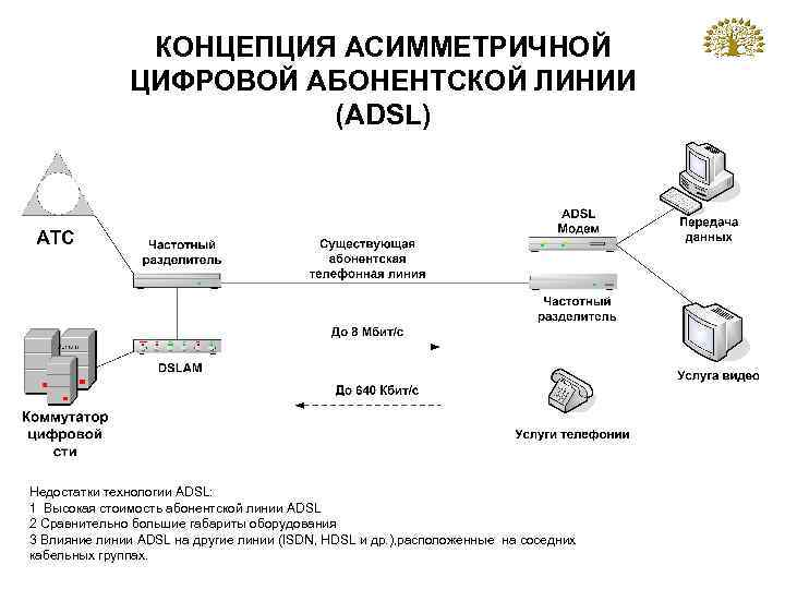 Абонентская линия картинка