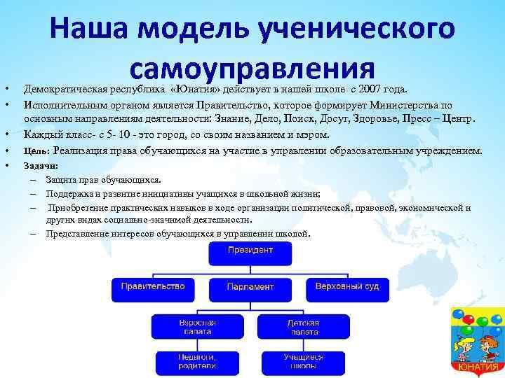 • • • Наша модель ученического самоуправления Демократическая республика «Юнатия» действует в нашей