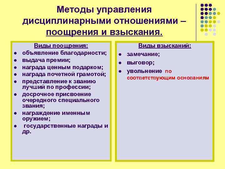 За особые трудовые заслуги перед обществом и государством работники могут быть представлены к государственны.