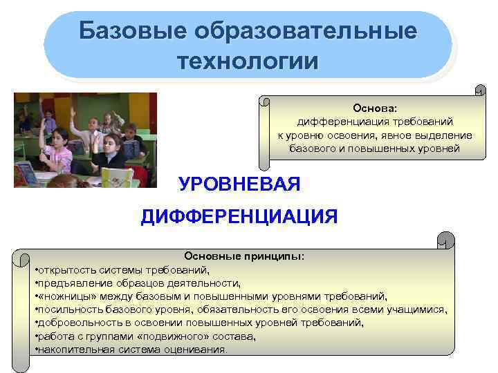 Базовые образовательные технологии Основа: дифференциация требований к уровню освоения, явное выделение базового и повышенных