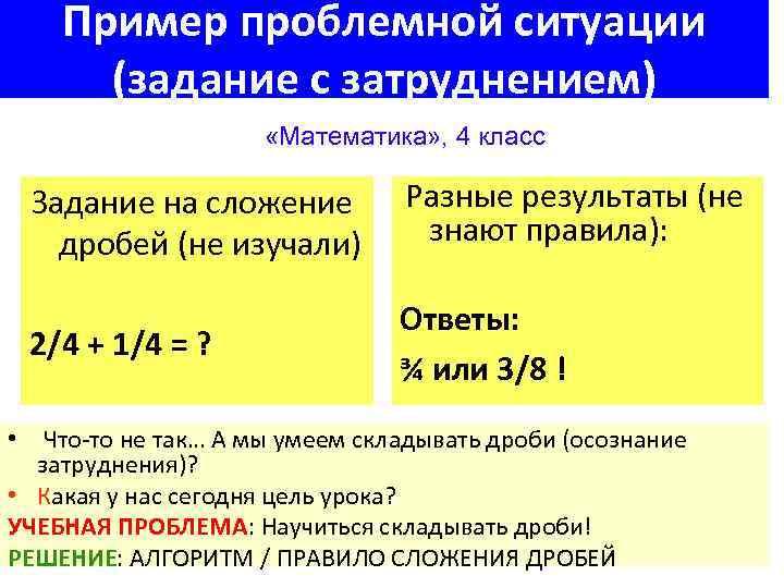 Пример проблемной ситуации (задание с затруднением) «Математика» , 4 класс Задание на сложение дробей