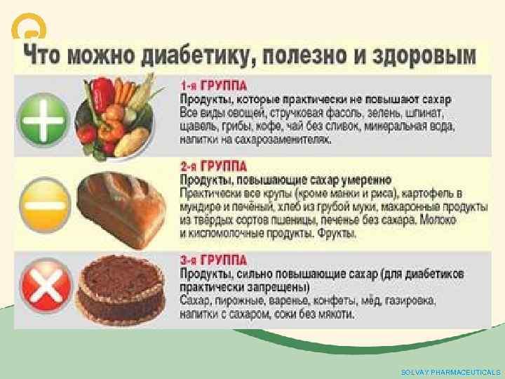 Кровь Сахар 14 Диета. Диета при повышенном сахаре в крови у женщин и мужчин, меню, влияние алкоголя и кофе