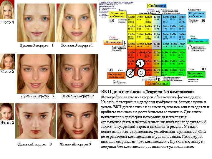 распространенным слухам, сайт ануашвили фото автора всех трех видов