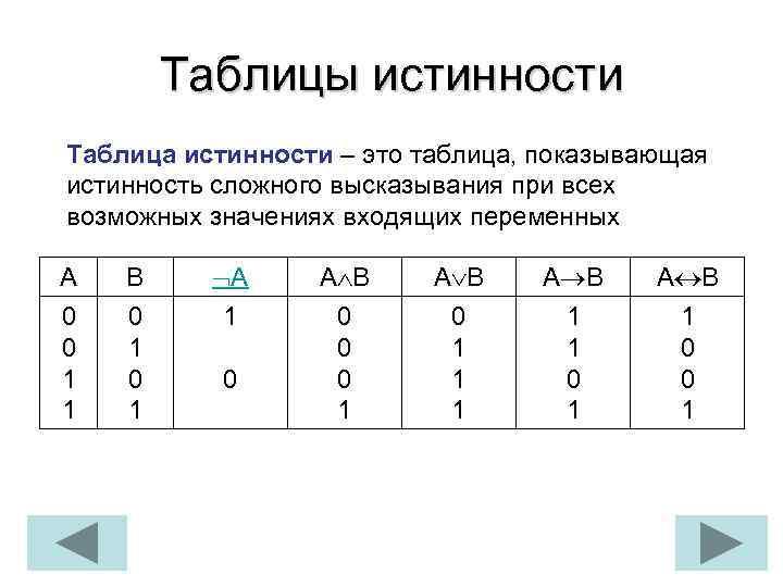 Как сделать таблицу истинности по логике