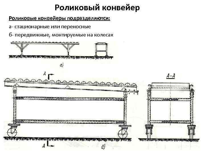 Схемы роликовых транспортеров астрахани элеватор