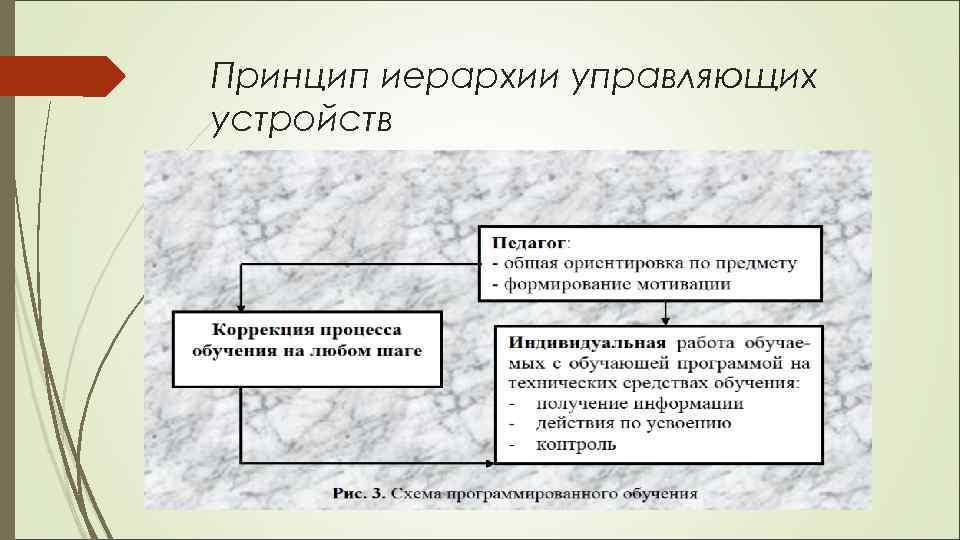 Принцип иерархии управляющих устройств
