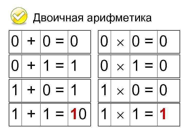 Двоичная арифметика 0 + 0= 0 0 + 1= 1 0 1= 0 1