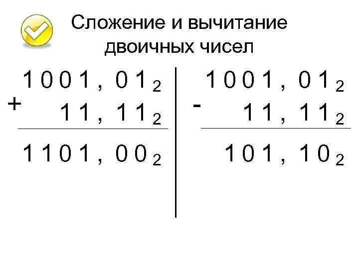 Сложение и вычитание двоичных чисел 1001, 012 + 11, 112 1001, 012 11, 112