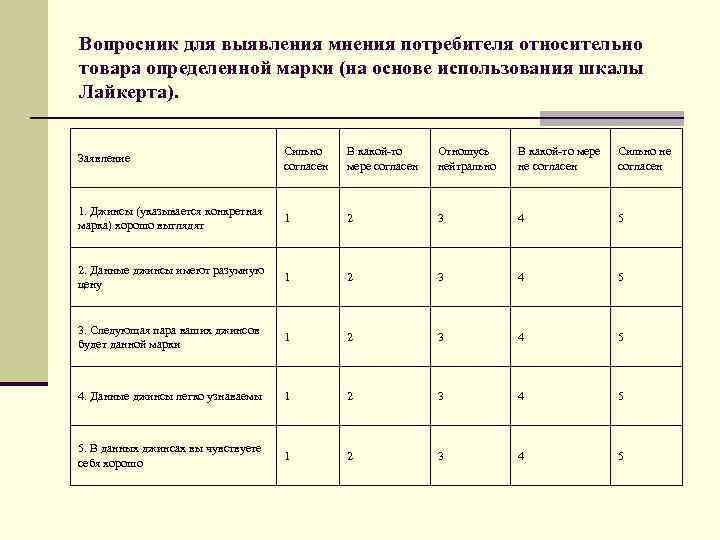 Вопросник для выявления мнения потребителя относительно товара определенной марки (на основе использования шкалы Лайкерта).