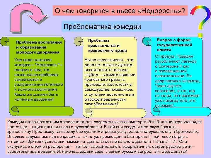Литературе недоросльвопросы текста гдз после фонвизин по