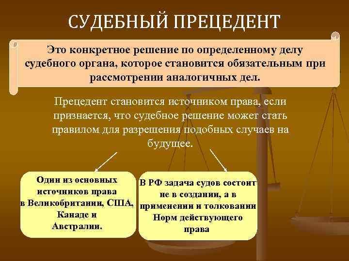 судебный прецедент пример