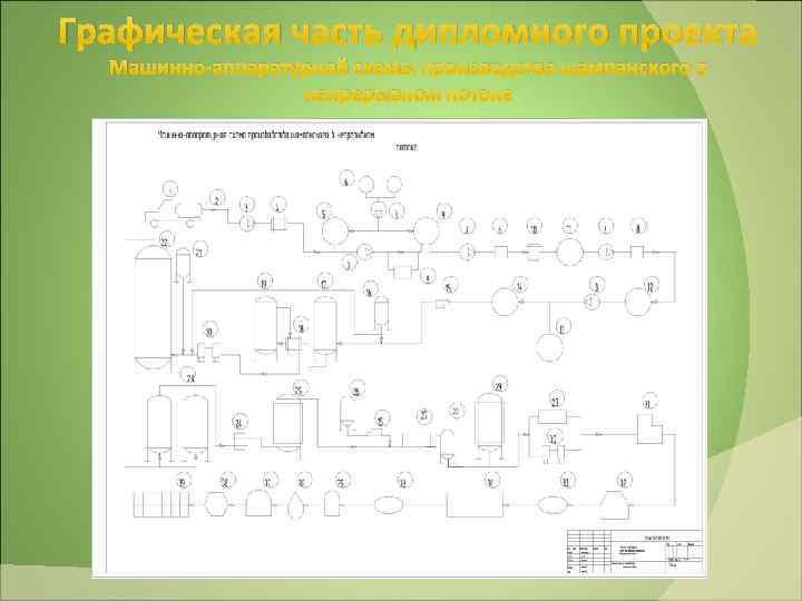 Графическая часть дипломного проекта Машинно-аппаратурной схемы производства шампанского в непрерывном потоке