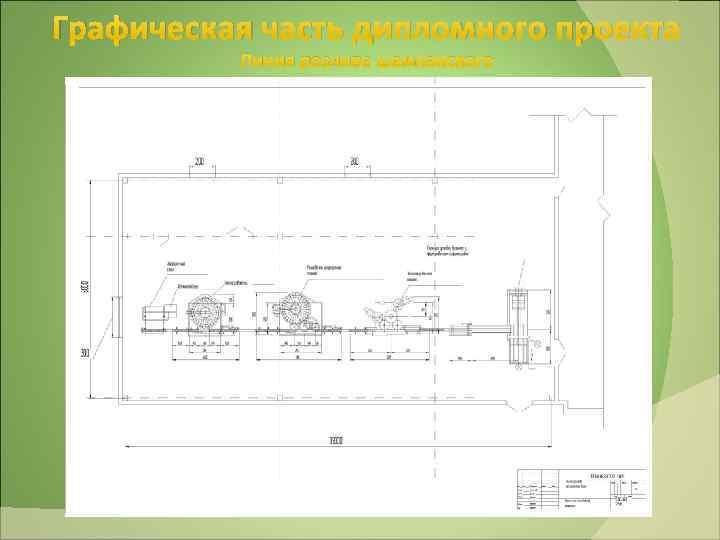 Графическая часть дипломного проекта Линия розлива шампанского