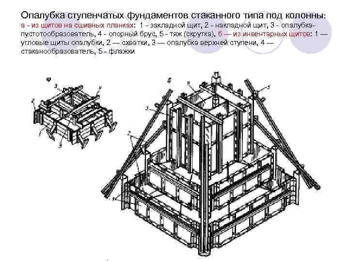 опалубка фундамента стаканного типа
