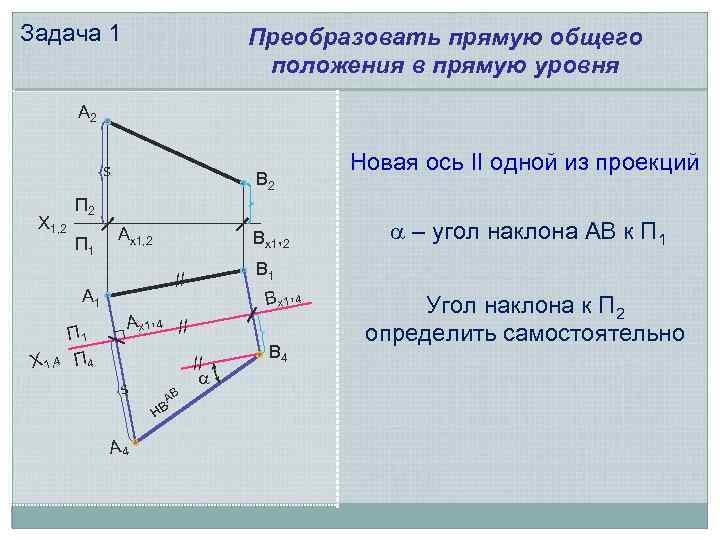 Задача 1 Преобразовать прямую общего положения в прямую уровня А 2 s Х 1,