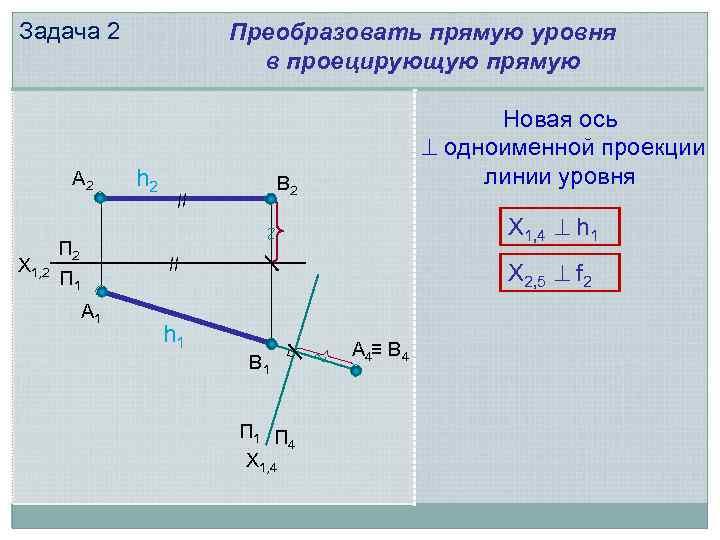 Задача 2 А 1 h 2 Новая ось ^ одноименной проекции линии уровня В