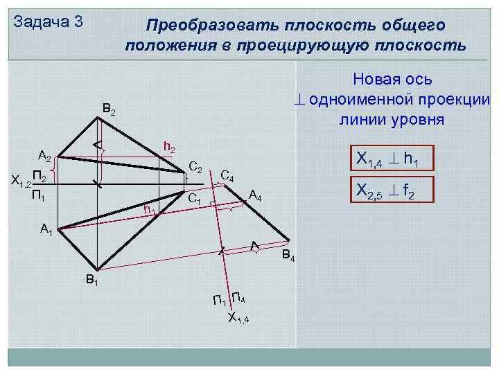 Задача 3 Преобразовать плоскость общего положения в проецирующую плоскость Новая ось ^ одноименной проекции