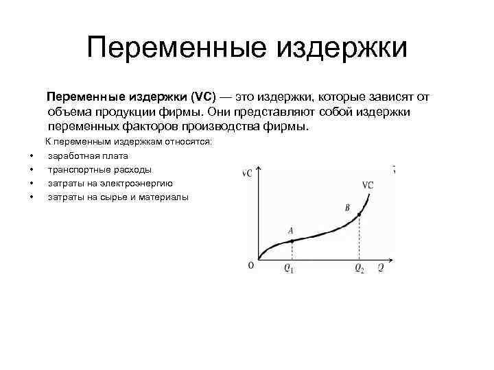 Переменные издержки (VC) — это издержки, которые зависят от объема продукции фирмы. Они представляют