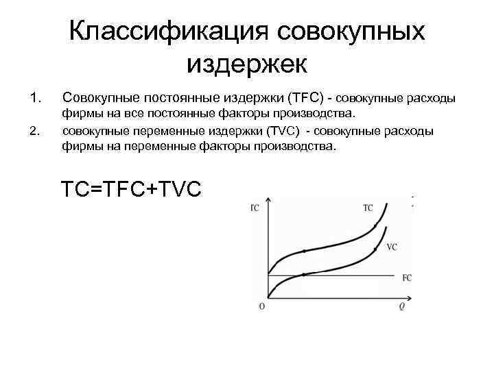 Классификация совокупных издержек 1. Совокупные постоянные издержки (TFC) - совокупные расходы 2. фирмы на