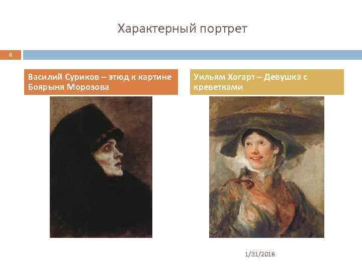 Характерный портрет 8 Василий Суриков – этюд к картине Боярыня Морозова Уильям Хогарт –